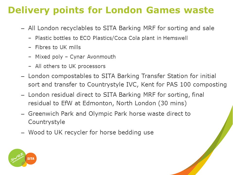 Delivery points for London Games waste – All London recyclables to SITA Barking MRF for sorting and sale –Plastic bottles to ECO Plastics/Coca Cola plant in Hemswell –Fibres to UK mills –Mixed poly – Cynar Avonmouth –All others to UK processors – London compostables to SITA Barking Transfer Station for initial sort and transfer to Countrystyle IVC, Kent for PAS 100 composting – London residual direct to SITA Barking MRF for sorting, final residual to EfW at Edmonton, North London (30 mins) – Greenwich Park and Olympic Park horse waste direct to Countrystyle – Wood to UK recycler for horse bedding use