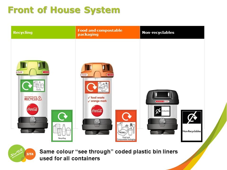 Front of House System Recycling Food and compostable packaging Non-recyclables Same colour see through coded plastic bin liners used for all containers