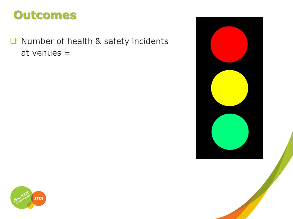 Outcomes  Number of health & safety incidents at venues =