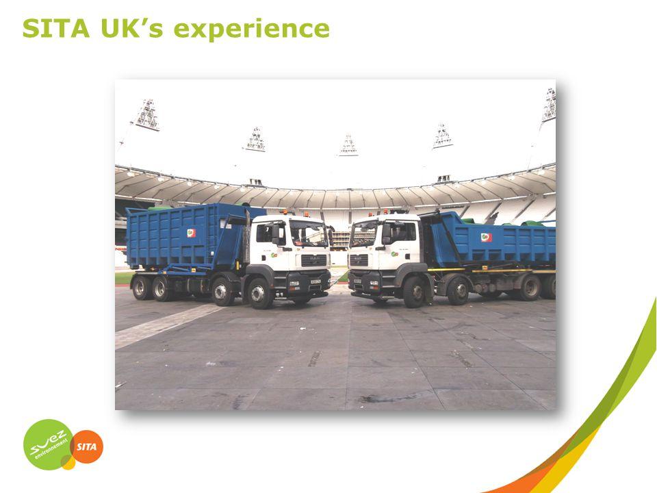 SITA UK's experience