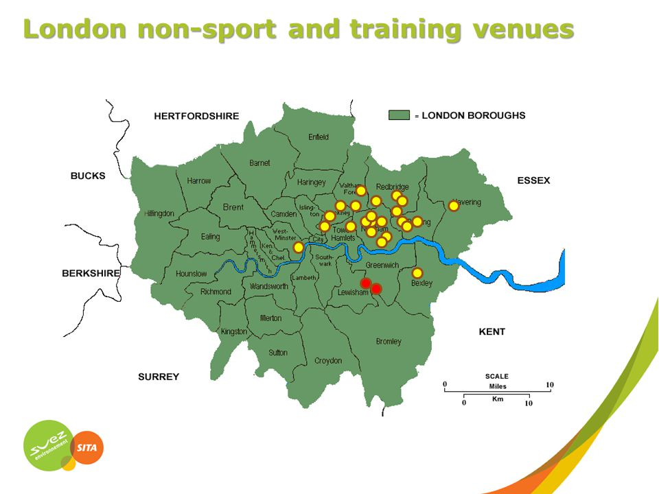 London non-sport and training venues