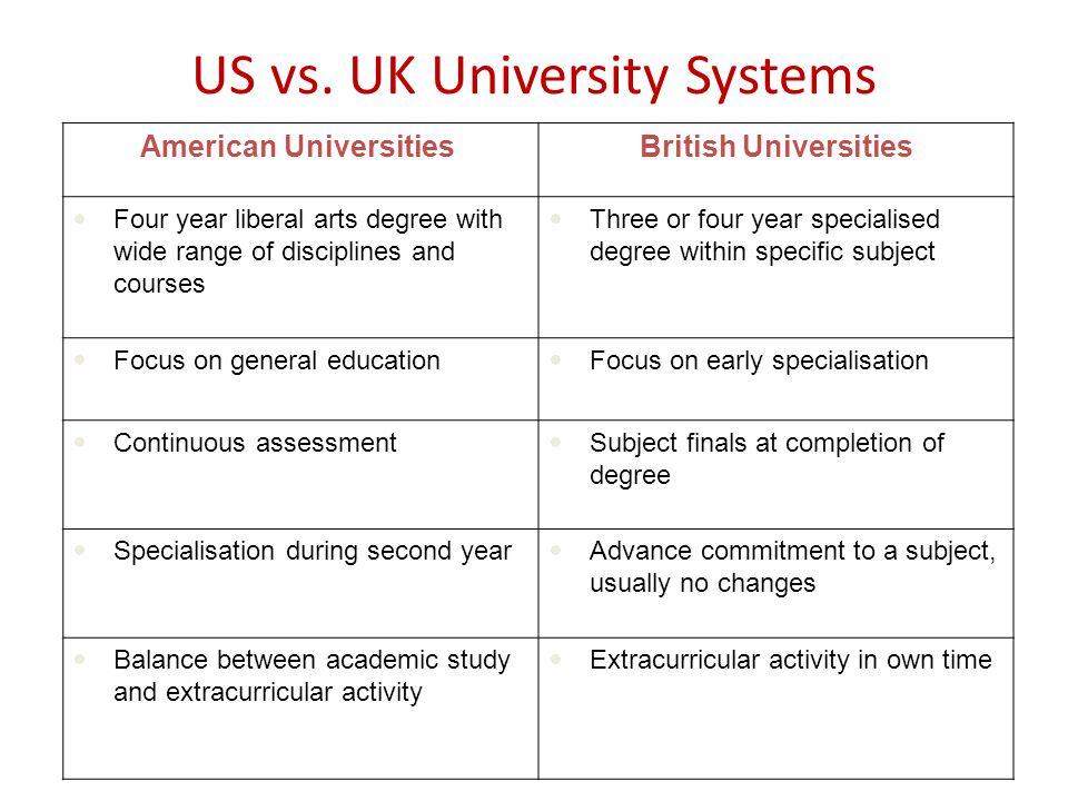 US vs.