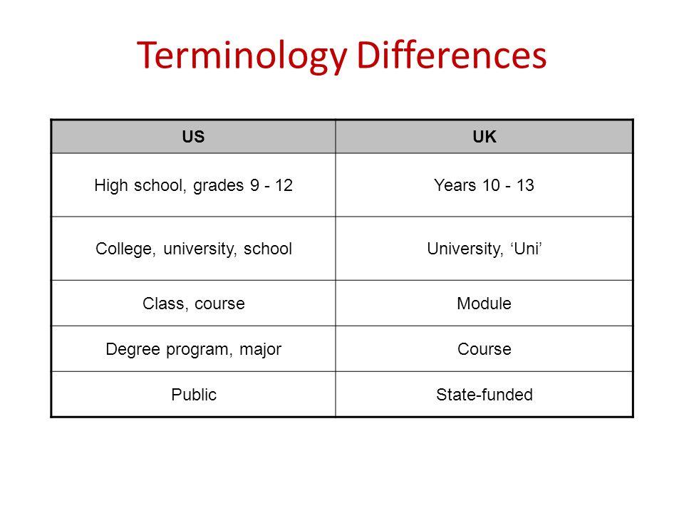 Terminology Differences USUK High school, grades 9 - 12Years 10 - 13 College, university, schoolUniversity, 'Uni' Class, courseModule Degree program,