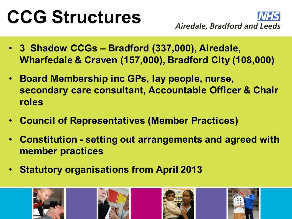 CCG Structures 3 Shadow CCGs – Bradford (337,000), Airedale, Wharfedale & Craven (157,000), Bradford City (108,000) Board Membership inc GPs, lay people, nurse, secondary care consultant, Accountable Officer & Chair roles Council of Representatives (Member Practices) Constitution - setting out arrangements and agreed with member practices Statutory organisations from April 2013