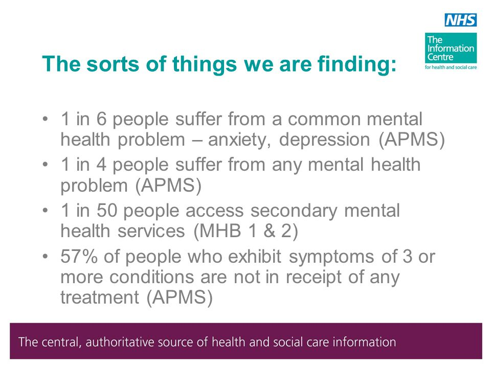 The sorts of things we are finding: 1 in 6 people suffer from a common mental health problem – anxiety, depression (APMS) 1 in 4 people suffer from any mental health problem (APMS) 1 in 50 people access secondary mental health services (MHB 1 & 2) 57% of people who exhibit symptoms of 3 or more conditions are not in receipt of any treatment (APMS)