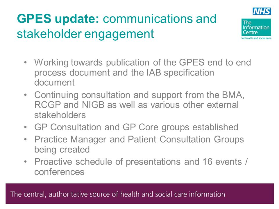 GPES update: communications and stakeholder engagement Working towards publication of the GPES end to end process document and the IAB specification document Continuing consultation and support from the BMA, RCGP and NIGB as well as various other external stakeholders GP Consultation and GP Core groups established Practice Manager and Patient Consultation Groups being created Proactive schedule of presentations and 16 events / conferences