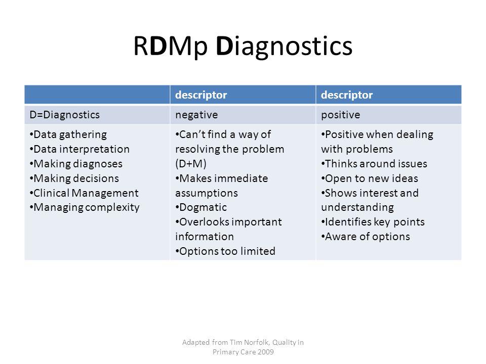 RDMp Diagnostics descriptor D=Diagnosticsnegativepositive Data gathering Data interpretation Making diagnoses Making decisions Clinical Management Man