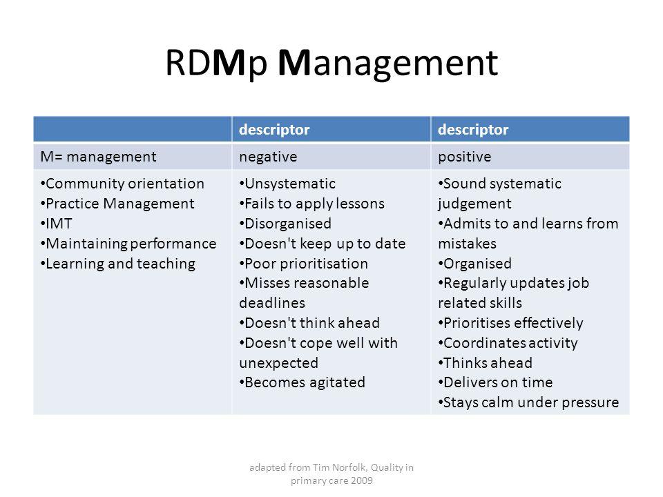 RDMp Management descriptor M= managementnegativepositive Community orientation Practice Management IMT Maintaining performance Learning and teaching U