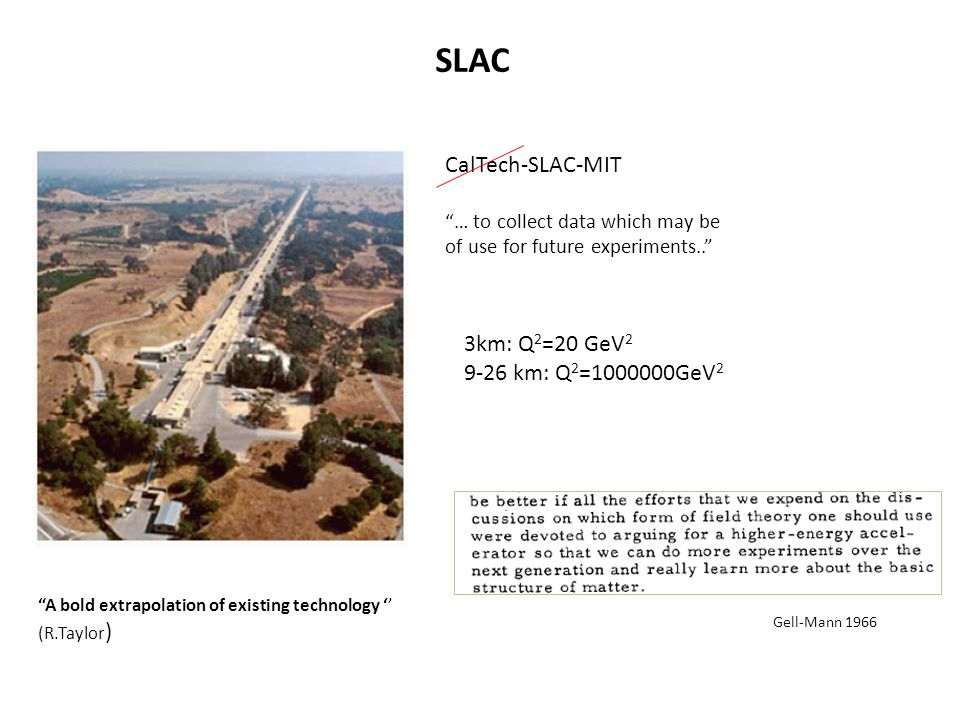 SLAC A bold extrapolation of existing technology '' (R.Taylor ) CalTech-SLAC-MIT … to collect data which may be of use for future experiments.. Gell-Mann km: Q 2 =20 GeV km: Q 2 = GeV 2