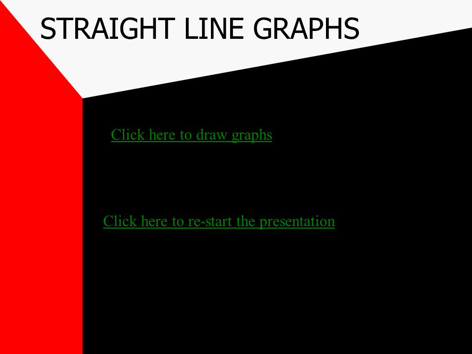 STRAIGHT LINE GRAPHS As y = mx + c We know the equation of the line is y = 2x - 4