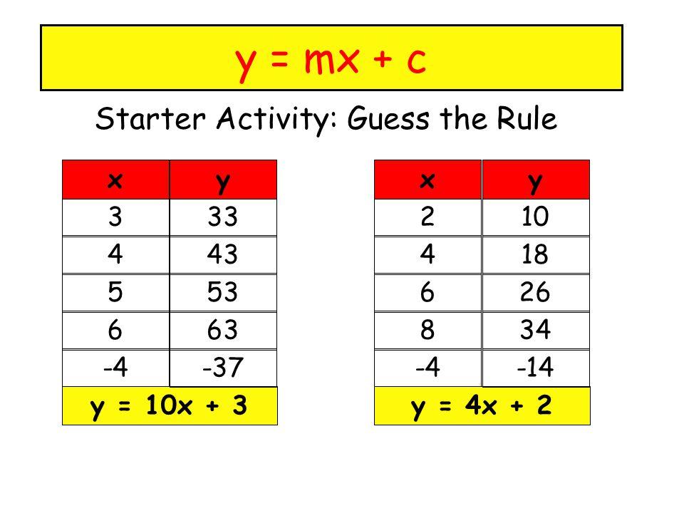 y = mx + c Starter Activity: Guess the Rule 3 4 5 6 -4 y = 10x + 3 33 43 53 63 -37 xy 2 4 6 8 -4 y = 4x + 2 10 18 26 34 -14 xy