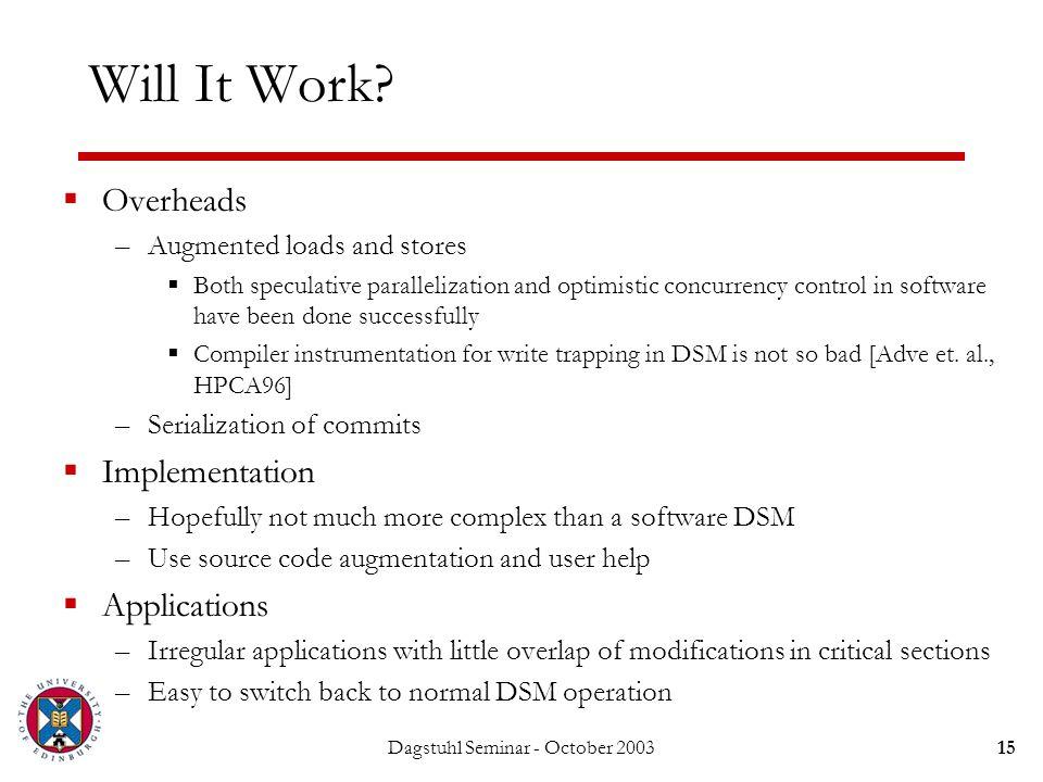 Dagstuhl Seminar - October 200315 Will It Work.