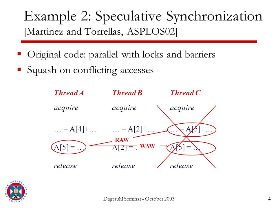 Dagstuhl Seminar - October 20034 Example 2: Speculative Synchronization [Martinez and Torrellas, ASPLOS02]  Original code: parallel with locks and barriers  Squash on conflicting accesses Thread A acquire release … = A[4]+… A[5] = … release … = A[2]+… A[2] = … release … = A[5]+… A[5] = … Thread B acquire Thread C acquire RAW WAW