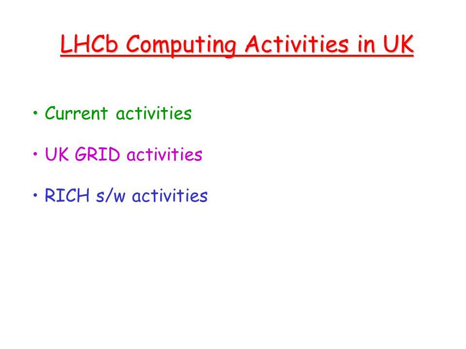 LHCb Computing Activities in UK Current activities UK GRID activities RICH s/w activities
