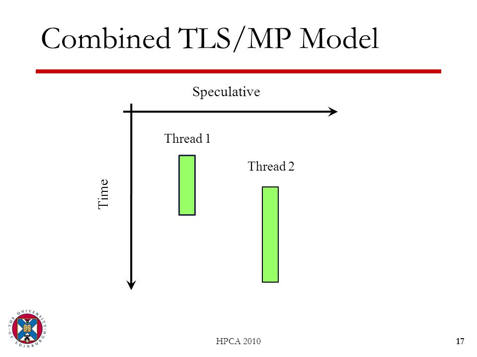 Combined TLS/MP Model 17HPCA 2010 Thread 1 Thread 2 Speculative Time