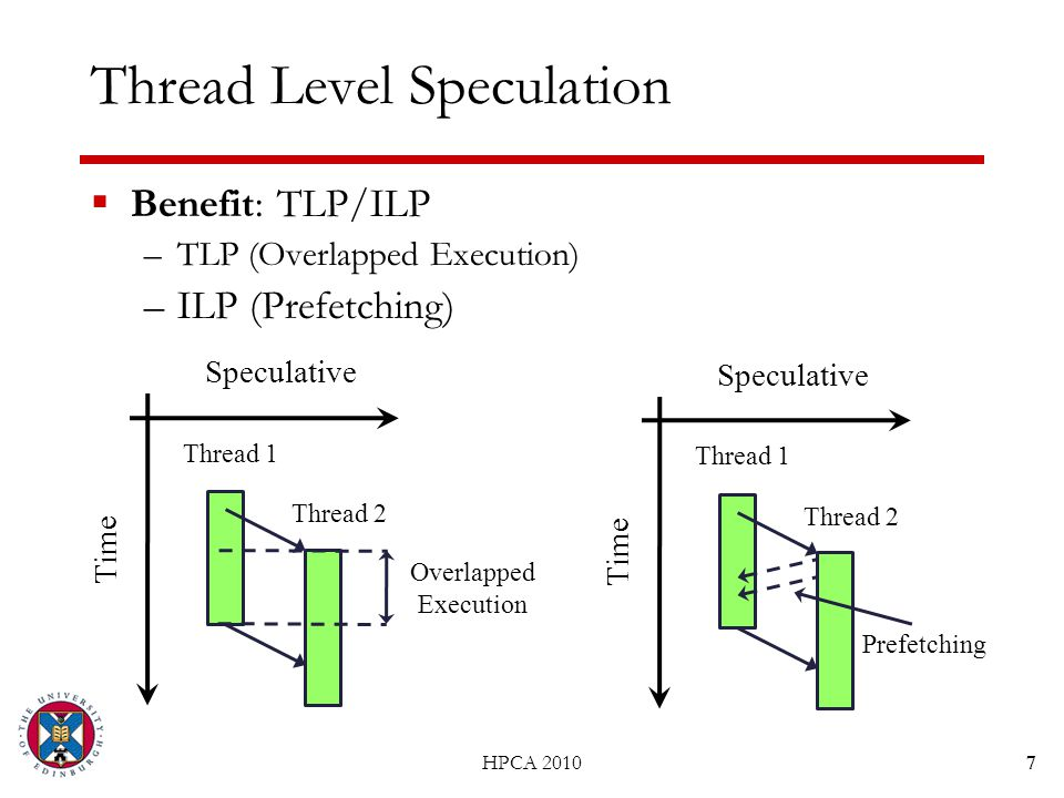 7 Thread Level Speculation  Benefit: TLP/ILP –TLP (Overlapped Execution) –ILP (Prefetching) HPCA 2010 Thread 1 Thread 2 Speculative Time Overlapped E