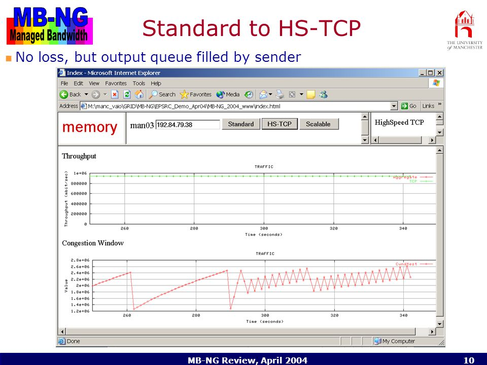 MB-NG Review, April Standard to HS-TCP No loss, but output queue filled by sender