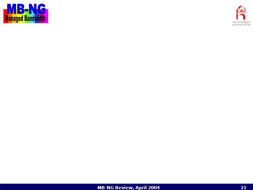 MB-NG Review, April 200421
