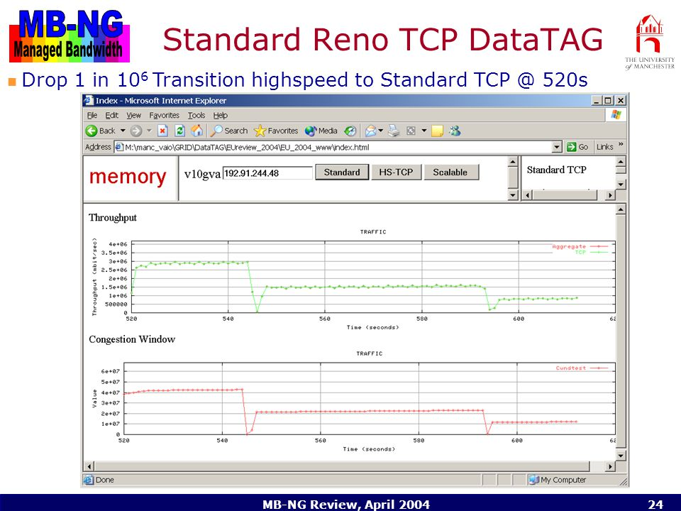 MB-NG Review, April Standard Reno TCP DataTAG Drop 1 in 10 6 Transition highspeed to Standard 520s