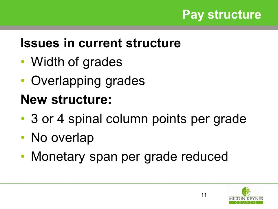 Pay structure Issues in current structure Width of grades Overlapping grades New structure: 3 or 4 spinal column points per grade No overlap Monetary span per grade reduced 11