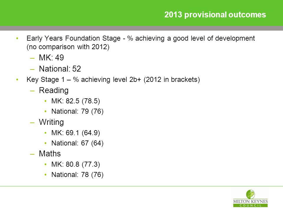 2013 provisional outcomes Early Years Foundation Stage - % achieving a good level of development (no comparison with 2012) –MK: 49 –National: 52 Key Stage 1 – % achieving level 2b+ (2012 in brackets) –Reading MK: 82.5 (78.5) National: 79 (76) –Writing MK: 69.1 (64.9) National: 67 (64) –Maths MK: 80.8 (77.3) National: 78 (76)
