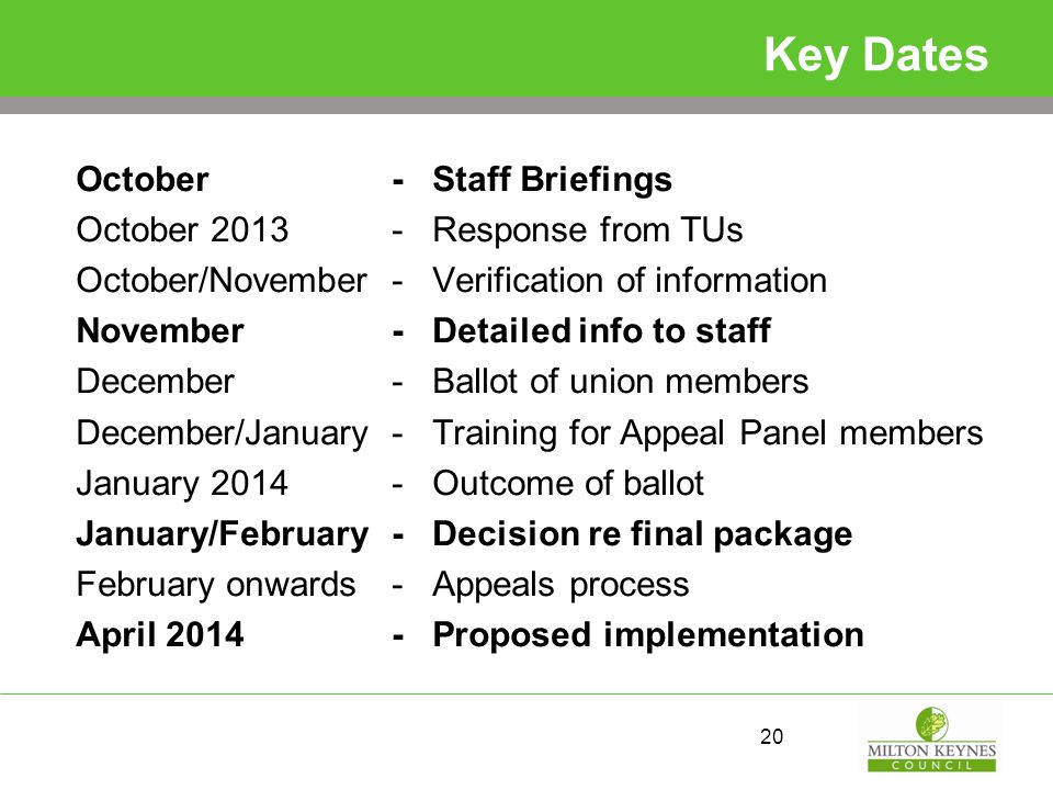Key Dates October- Staff Briefings October Response from TUs October/November - Verification of information November- Detailed info to staff December - Ballot of union members December/January - Training for Appeal Panel members January Outcome of ballot January/February- Decision re final package February onwards- Appeals process April Proposed implementation 20