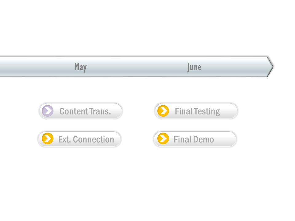 JuneMay Content Trans. Ext. Connection Final Testing Final Demo