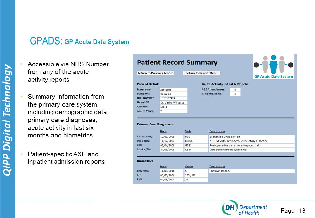 QIPP Digital Technology Page - 18 GPADS: GP Acute Data System Accessible via NHS Number from any of the acute activity reports Summary information from the primary care system, including demographic data, primary care diagnoses, acute activity in last six months and biometrics.