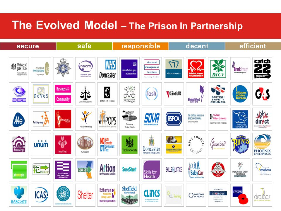 The Evolved Model – The Prison In Partnership