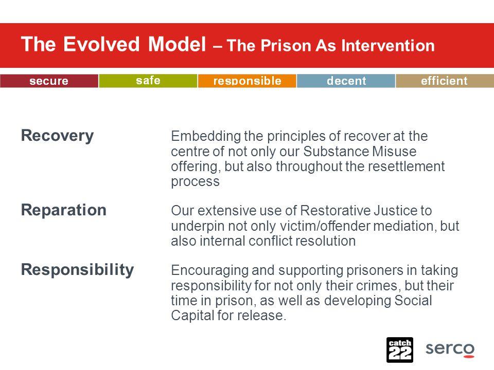 The Evolved Model – The Prison In Partnership