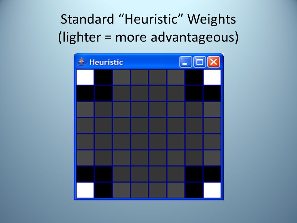 Standard Heuristic Weights (lighter = more advantageous)