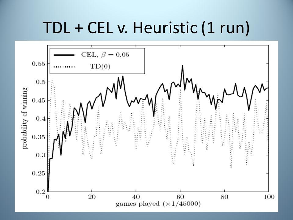 TDL + CEL v. Heuristic (1 run)