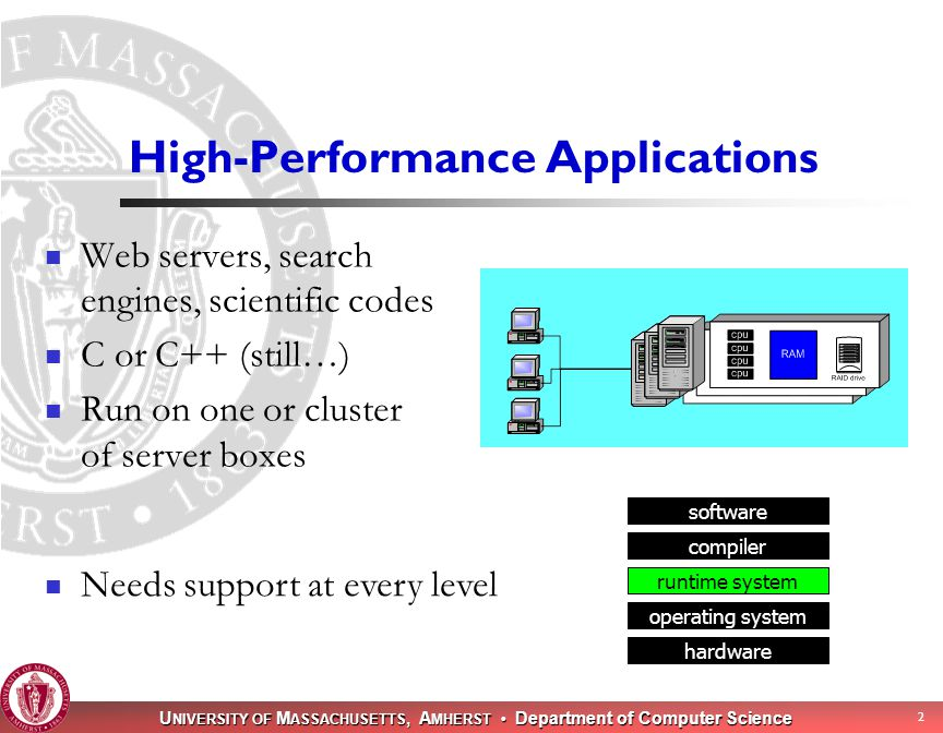 U NIVERSITY OF M ASSACHUSETTS, A MHERST Department of Computer Science 2 High-Performance Applications Web servers, search engines, scientific codes C or C++ (still…) Run on one or cluster of server boxes software compiler runtime system operating system hardware Needs support at every level