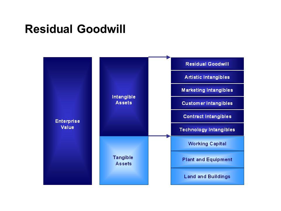 Residual Goodwill