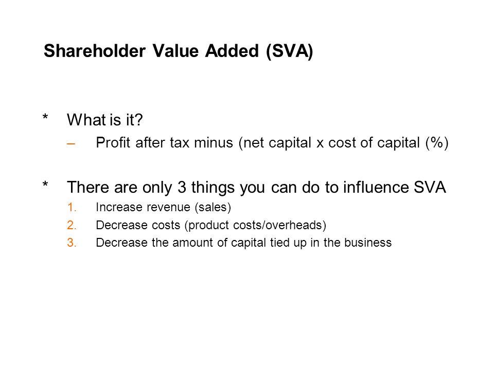 Shareholder Value Added (SVA) * What is it.