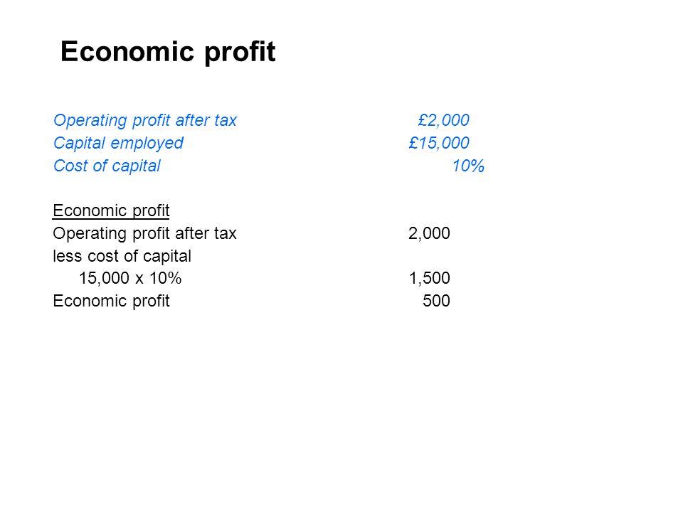 Economic profit Operating profit after tax £2,000 Capital employed £15,000 Cost of capital10% Economic profit Operating profit after tax 2,000 less cost of capital 15,000 x 10% 1,500 Economic profit 500