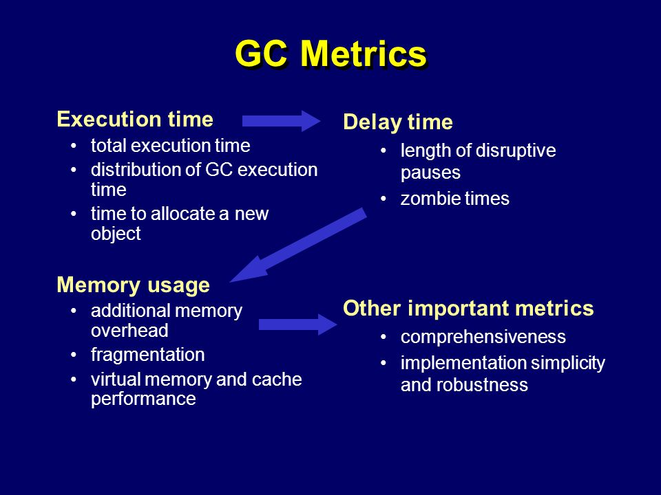 © Richard Jones, Eric Jul, 1999-2004mmnet GC & MM Summer School, 20-21 July 200423 GC Metrics Execution time total execution time distribution of GC execution time time to allocate a new object Memory usage additional memory overhead fragmentation virtual memory and cache performance Delay time length of disruptive pauses zombie times Other important metrics comprehensiveness implementation simplicity and robustness