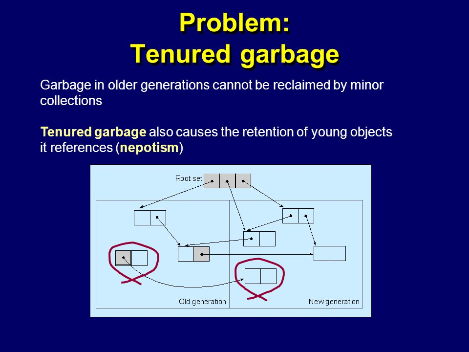 © Richard Jones, Eric Jul, 1999-2004mmnet GC & MM Summer School, 20-21 July 200437 Problem: Tenured garbage Garbage in older generations cannot be reclaimed by minor collections Tenured garbage also causes the retention of young objects it references (nepotism)