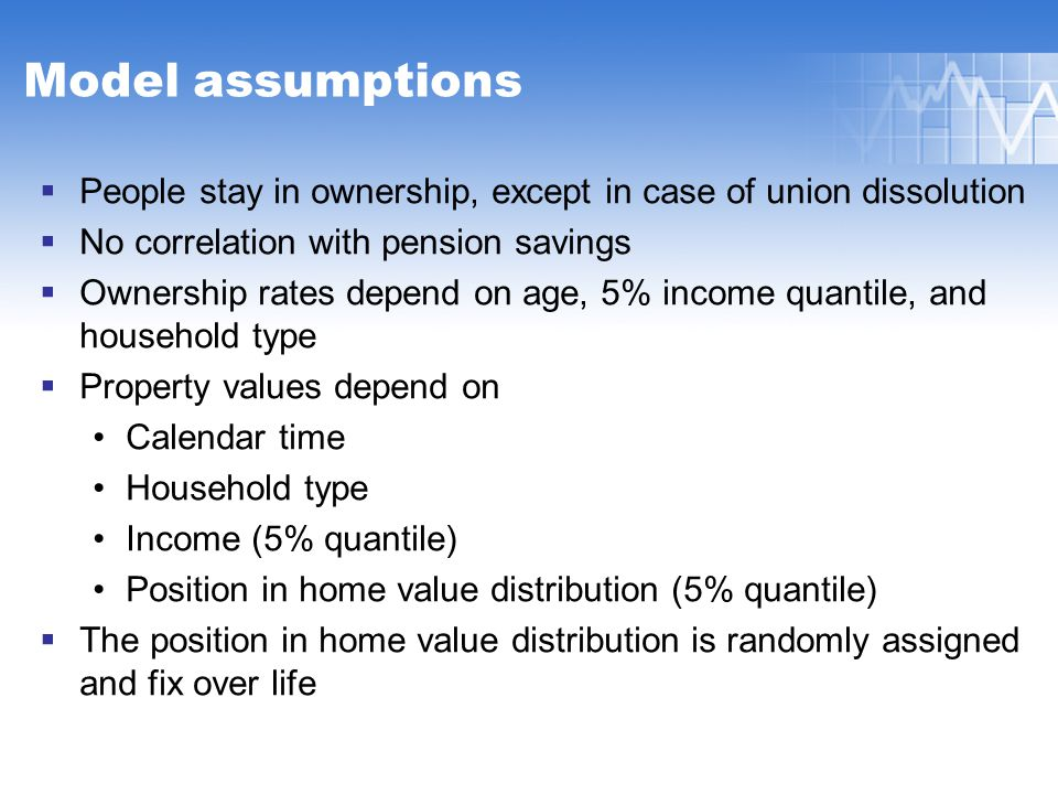 Model assumptions  People stay in ownership, except in case of union dissolution  No correlation with pension savings  Ownership rates depend on age, 5% income quantile, and household type  Property values depend on Calendar time Household type Income (5% quantile) Position in home value distribution (5% quantile)  The position in home value distribution is randomly assigned and fix over life