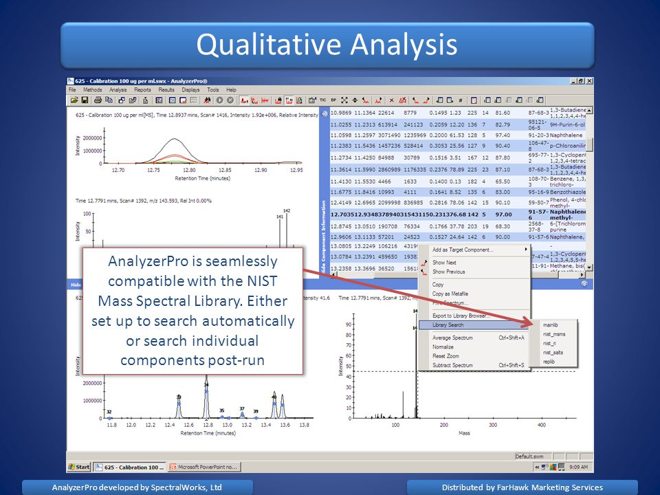 Qualitative Analysis AnalyzerPro is seamlessly compatible with the NIST Mass Spectral Library. Either set up to search automatically or search individ