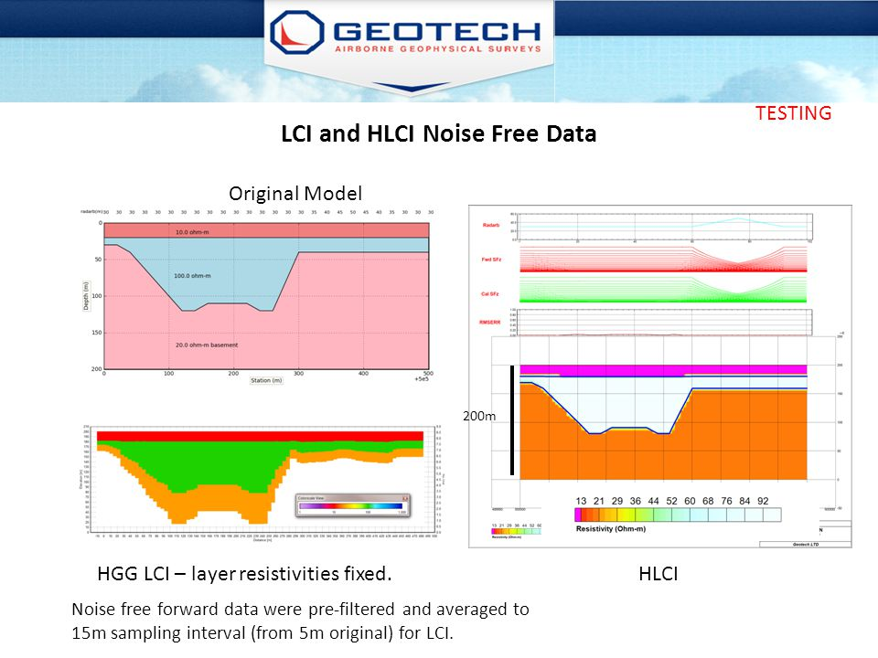 LCI and HLCI Noise Free Data Noise free forward data were pre-filtered and averaged to 15m sampling interval (from 5m original) for LCI. HGG LCI – lay