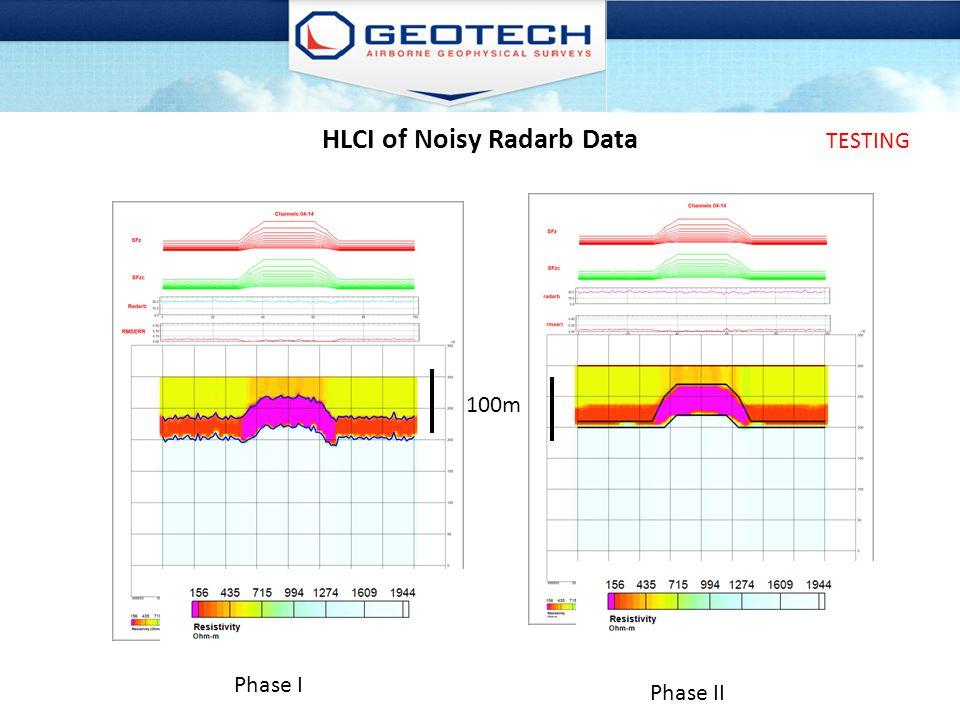 HLCI of Noisy Radarb Data Phase I Phase II 100m TESTING