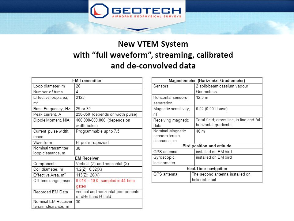 """New VTEM System with """"full waveform"""", streaming, calibrated and de-convolved data EM Transmitter Loop diameter, m26 Number of turns4 Effective loop ar"""