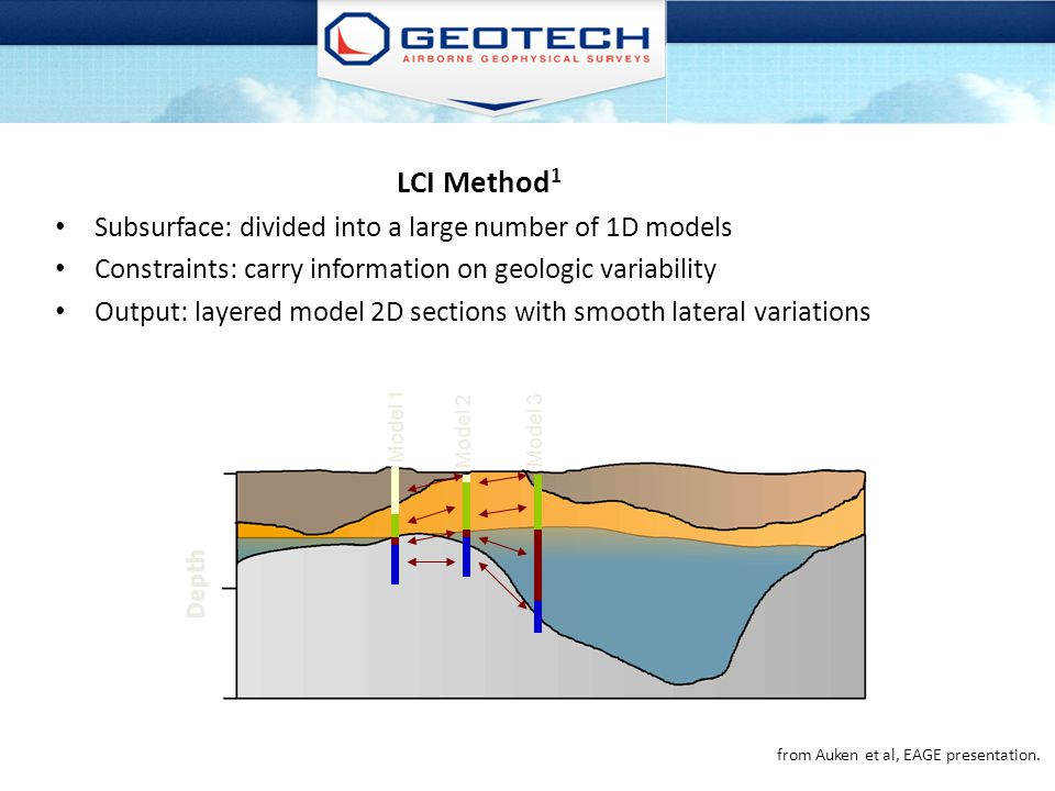 LCI Method 1 Subsurface: divided into a large number of 1D models Constraints: carry information on geologic variability Output: layered model 2D sect