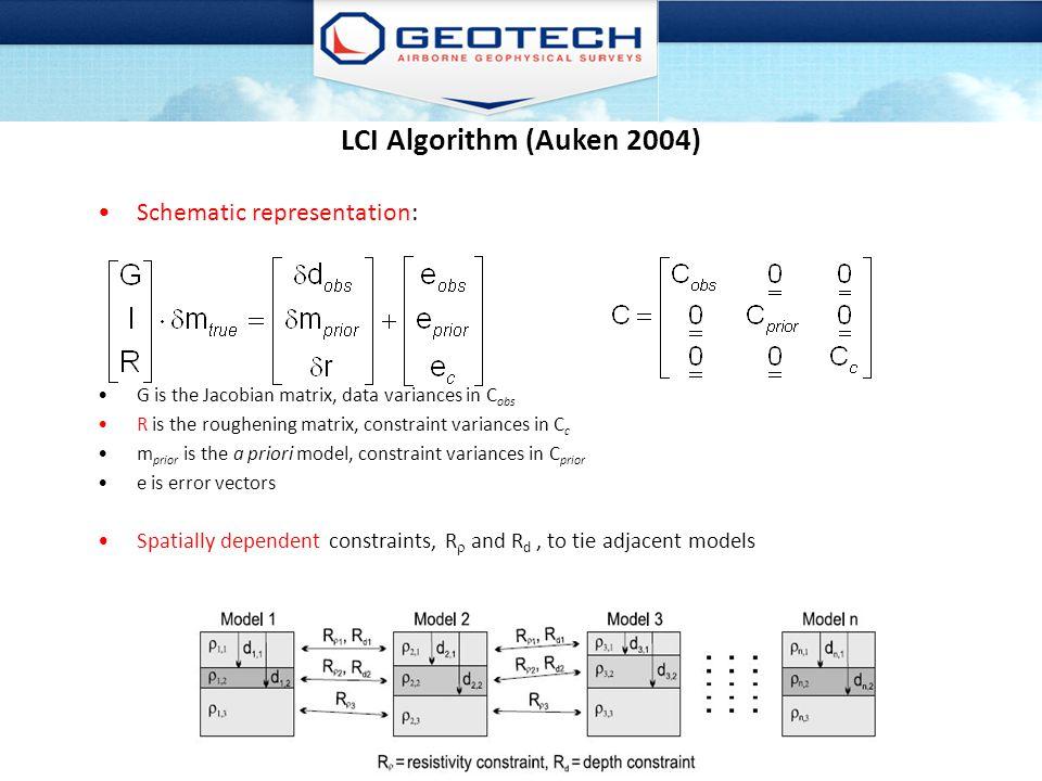 LCI Algorithm (Auken 2004) Schematic representation: G is the Jacobian matrix, data variances in C obs R is the roughening matrix, constraint variance
