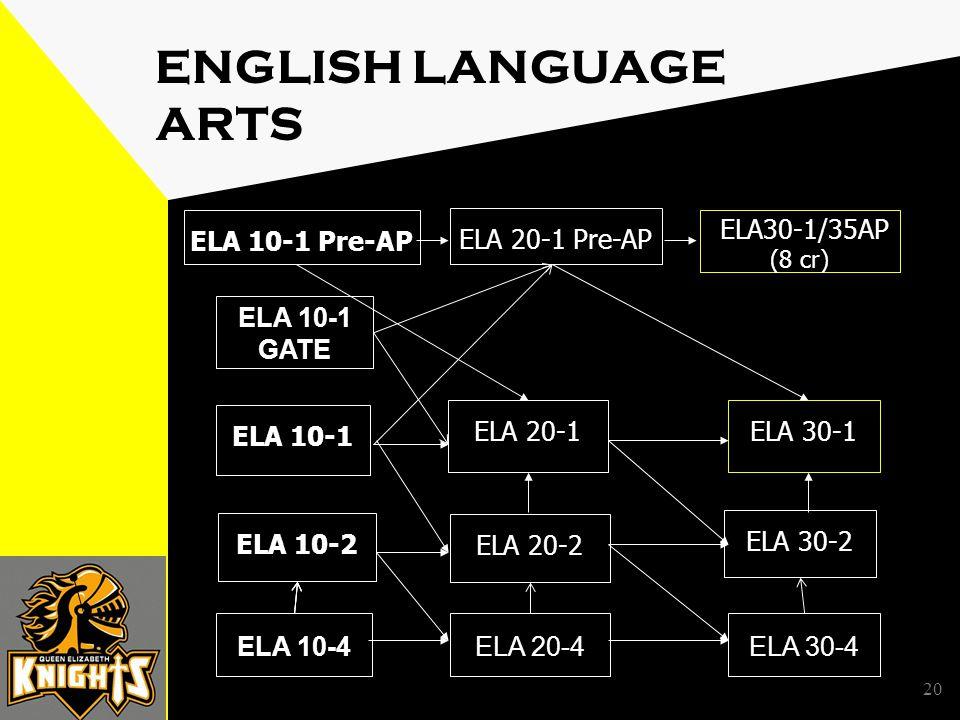 20 ENGLISH LANGUAGE ARTS ELA 10-1 ELA 10-1 Pre-AP ELA 20-1 Pre-AP ELA 30-1ELA 20-1 ELA30-1/35AP (8 cr) ELA 10-2 ELA 20-2 ELA 30-2 ELA 10-4 ELA 20-4 ELA 30-4 ELA 10-1 GATE