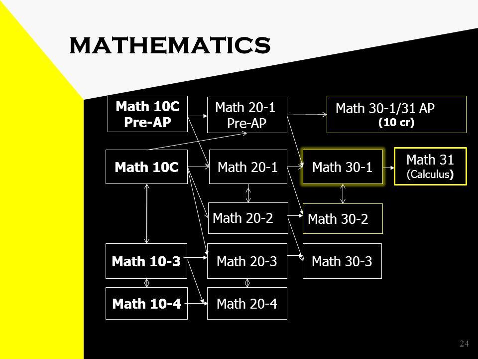 24 MATHEMATICS Math 10C Math 10-3 Math 10-4 Math 10C Pre-AP Math 20-4 Math 20-3 Math 20-1 Pre-AP Math 30-3 Math 30-1 Math 31 (Calculus) Math 30-2 Math 20-2