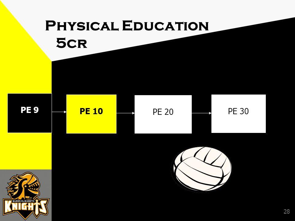 28 Physical Education 5cr PE 10 PE 20 PE 30 PE 9