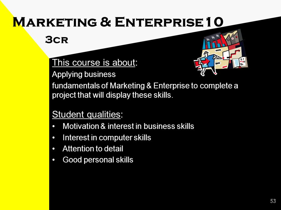 53 Marketing & Enterprise10 3cr This course is about: Applying business fundamentals of Marketing & Enterprise to complete a project that will display these skills.