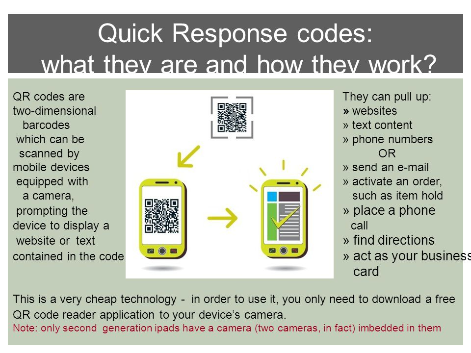 Quick Response codes: what they are and how they work.